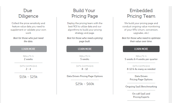 pricing strategy examples why you must discuss pricing early